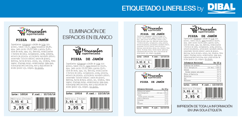 Food Product Labelling: Trends and Best Practices