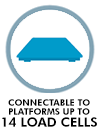 CONNECTABLE TO PLATFORM UP TO 14 LOAD CELLS