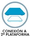 Conectable a 2ª plataforma