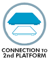 Connectable to 2nd platform