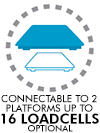 Connectable to 2 platforms up to 16 loadcells (optional)