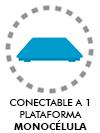 Conectable a plataforma monocélula