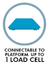 Connectable to platform up to 4 loadcells
