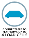 Connectable to platforms up to 4 load cells